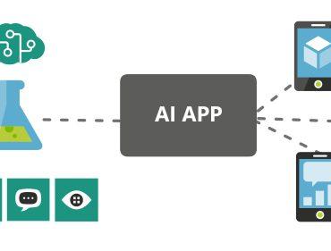 Inteligentne aplikacje